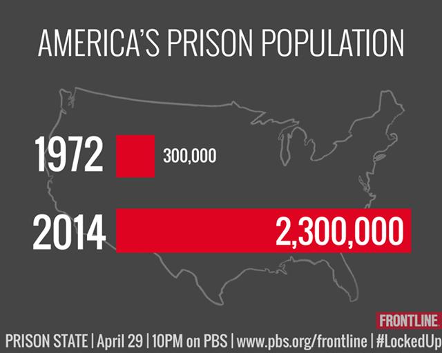 Prison-USA